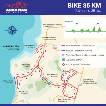 เส้นทางปั่นจักรยาน ไตรกีฬาและทวิกีฬา ระยะสแตนดาร์ด